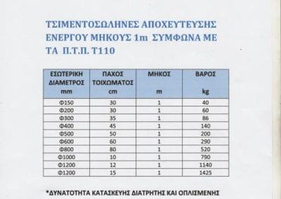 ΤΣΙΜΕΝΤΟΣΩΛΗΝΕΣ
